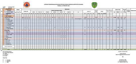 Topi Bpbd Badan Penanggulangan Bencana Daerah pusdalops pb provinsi sumatera barat bpbd provinsi