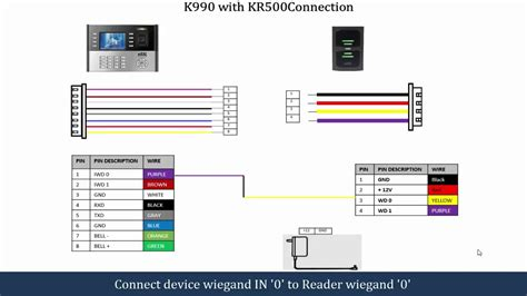 k30 wiring diagram breaker load center wiring diagram