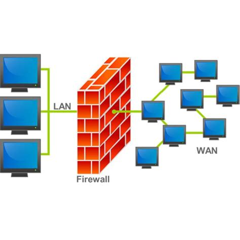 image gallery home network security firewall