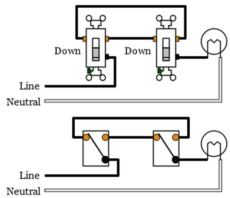 3 way switch wiring diagram for motion light three pole