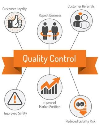 quality control in manufacturing | graphic products