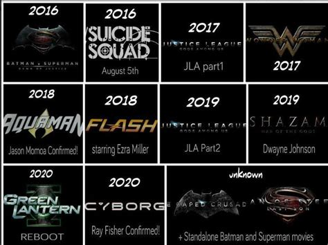 film marvel dc 2016 what upcoming movies from marvel and dc are we excited for