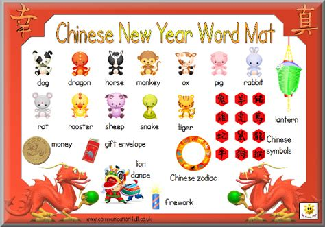 new year 2013 animal meaning year animals new calendar template site