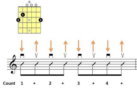 strumming pattern theory playing rhythm guitar basics part 8 how to strum eighth