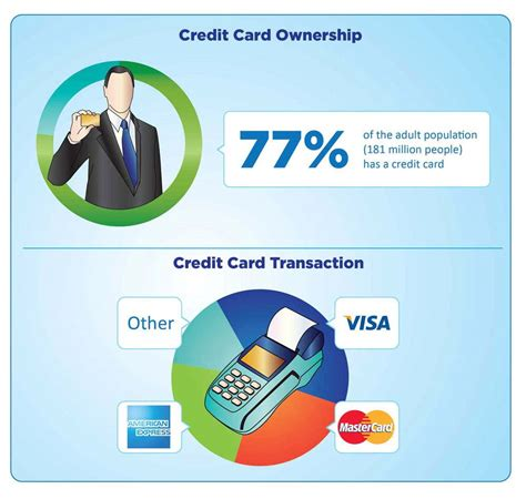 credit cards with best rewards how to calculate credit card rewards creditloan 174
