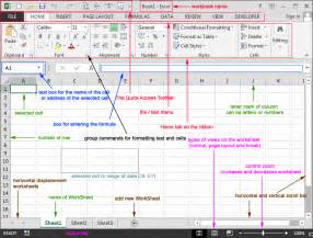 Parts Of An Excel Spreadsheet Self Education Learn Free Excel 2013 For Beginners