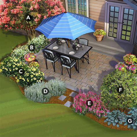 backyard patio landscaping ideas patio landscaping 5 regional plans