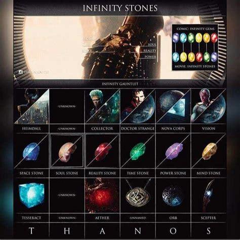 Kaos 3d Soulpower Captain America marvel infinity stones marvel marvel infinity marvel and infinity