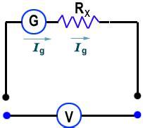 conversion of galvanometer into voltmeter circuit diagram conversion of galvanometer into voltmeter by sardana tutorials