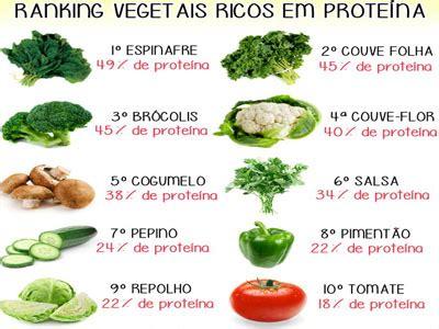 alimentos que aportan proteínas lista dos alimentos ricos em prote 195 173 nas benef 195 173 cios e
