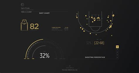 sports stats infographic pack vector objects pixeden
