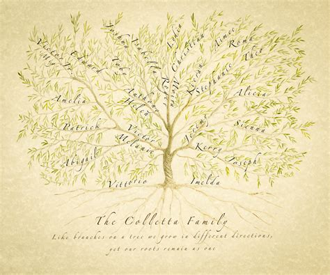 printable family tree gift custom family tree family tree print personalized