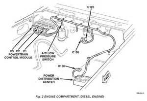2005 dodge ram 2500 fuse box diagram 2005 free engine image for user manual