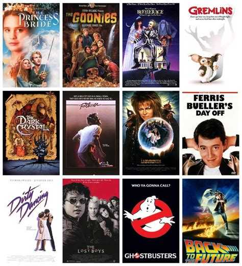 best themes in film jay reviews films 80s madness teen wolf