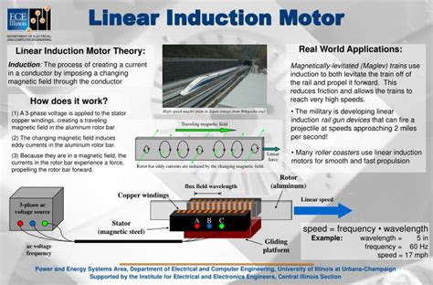 linear induction motor industrial applications ppt linear induction motor powerpoint presentation id 4272408