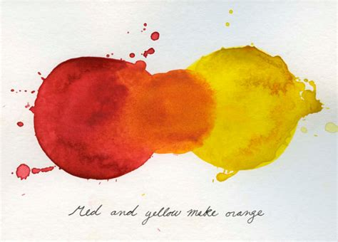 items similar to mixing colors and yellow make orange print from original watercolor
