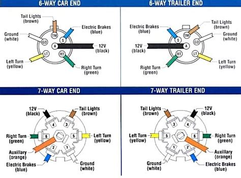 electric trailer ke breakaway wiring diagrams away