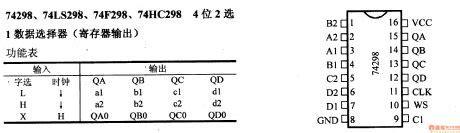 Ic Nte74ls298 Ic 74ls298 index 1406 circuit diagram seekic