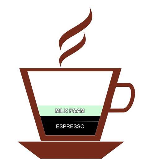 espresso macchiato 2 more than basic espresso macchiato mc squared