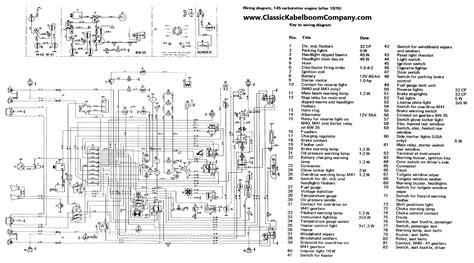 volvo ec15b wiring diagram wiring diagram midoriva