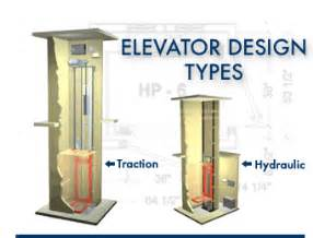 Price Of Small Home Elevator Your Home Elevator Company Residential Elevators