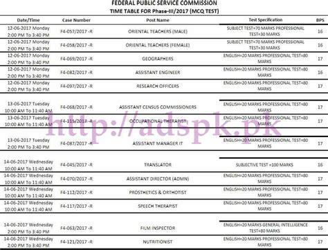 test pattern of fpsc latest govt jobs in pakistan lahore karachi islamabad