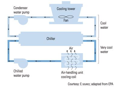 heat exchanger piping diagram get free image