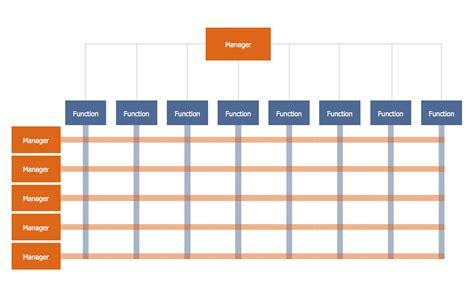 competitive feature comparison matrix chart digital scouting