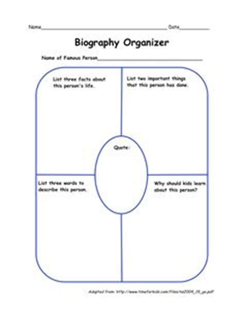 elements of a biography graphic organizer second grade biography writing lab reports 2nd grade