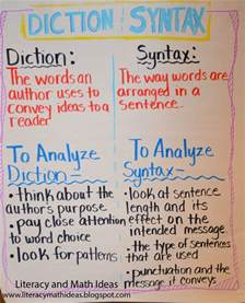 Diction Essay by Literacy Math Ideas Diction And Syntax
