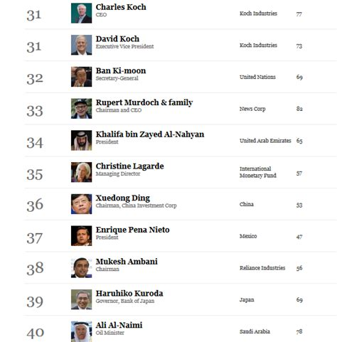 welcome to ikeji s forbes releases world s most powerful list puts putin ahead of obama