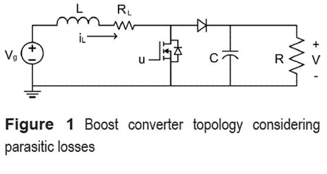 capacitor ripple current boost converter capacitor ripple current boost converter 28 images solutions the low output voltage ripple
