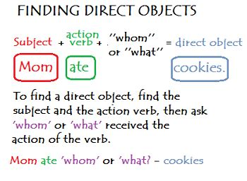 direct object lesson for kids: definition & examples