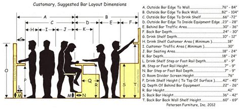 Bar Dimensions by Bolt Counter Stool Layout Dimensions