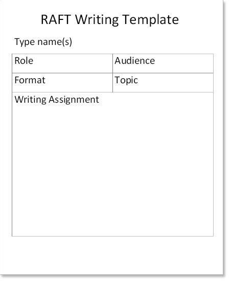 product showing student success raft template writing