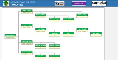create a free family tree maths equinetherapies co