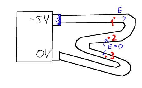 speed of electricity in wire electromagnetism speed of electricity in a tangled wire
