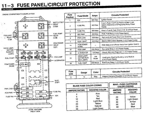 1995 ford ranger fuse box diagram fuse box and wiring