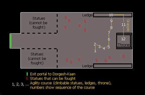 bandos agility course the runescape wiki