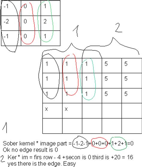 hough lines and canny edge sobel derivatives opencv