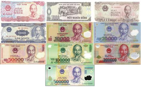 currency converter vietnam money in vietnam handy tips on currency exchange for