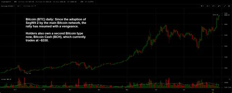 bitcoin quantity bitcoin forked precious metals supply and demand report