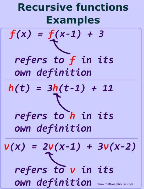 define recursive pattern in math recursive sequences worksheet wiildcreative