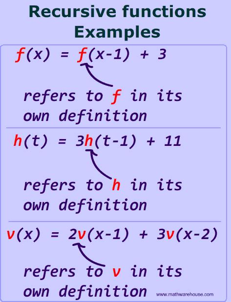 recursive pattern rule recursive sequences worksheet wiildcreative