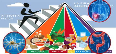 alimentazione prevenzione tumori alimentazione e tumori cosa dicono le linee guida