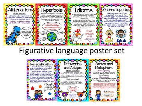 printable figurative language poster literacy