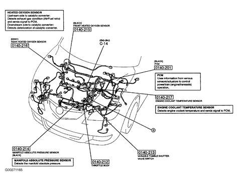 service manual diagram motor 2006 mazda mazda3 pdf