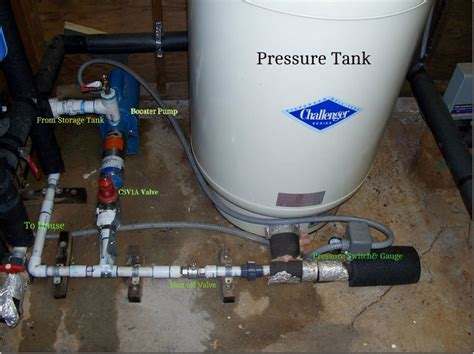 How To Plumb A Pressure Tank adding a to city water terry plumbing
