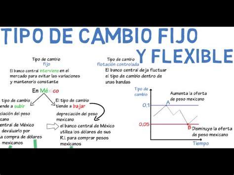 cambio en mercadolibre mxico tipo de cambio fijo y flexible cap 16 macroeconom 237 a