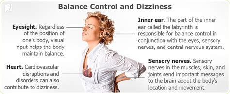 light headed and nausea after eating dizziness symptom information 34 menopause symptoms com